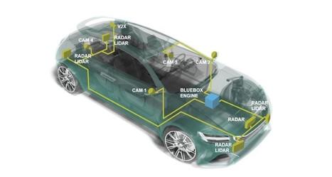 NXP's BlueBox Computer Has Head Start In Self-Driving Car Race - Forbes   Nerd Vittles Daily Dump   Scoop.it