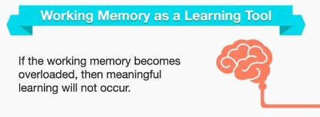 Maximizing the Working Memory in eLearning Infographic - e-Learning Infographics | Learning in a changing world | Scoop.it