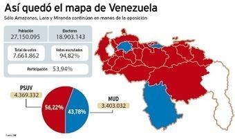 Venezuela, victoire électorale du chavisme aux régionales 2012 | Venezuela | Scoop.it
