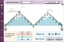 Lesson Info: Rounding Whole Numbers (Number Line) Gizmo | ExploreLearning | Math | Scoop.it