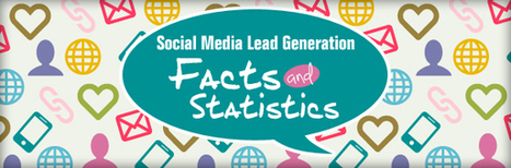 Social Media Lead Generation Facts and Statistics   Business Sales Leads and Telemarketing Australia   Scoop.it