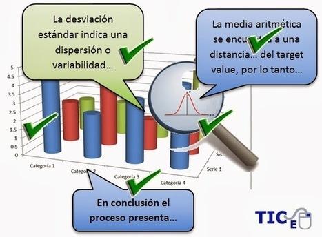 Educación Basada en Competencias: Rúbrica para evaluar análisis estadístico. | Gustavo Van Vega | Scoop.it