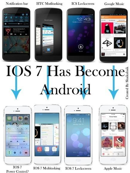 Apple iOS 7: Android copycat - ZDNet | Apple | Scoop.it