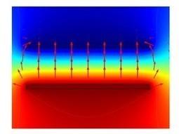 Circuitos elementales en C.A. Circuito capacitivo | Profe Tolocka | Scoop.it