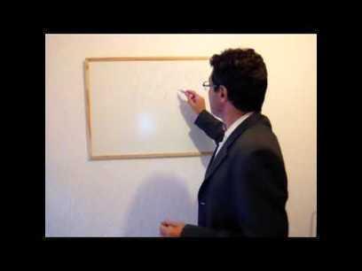 IVA y retención IRPF en alquiler de  locales | Alquiler de locales comerciales | Scoop.it