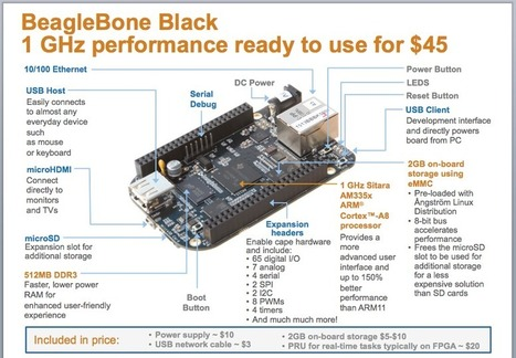 beaglebone-specs.png (914x635 pixels) | Raspberry Pi | Scoop.it