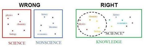 debate on what is science, what is knowledge ... | Knowledge Utilization-Practice and Theory | Scoop.it