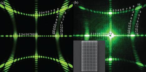 Scientists count microscopic particles without microscope | Fragments of Science | Scoop.it
