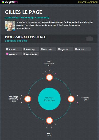 Se créer un CV graphique : l'outil cvgram.me passé au crible | Professionnalisation tourisme | Scoop.it
