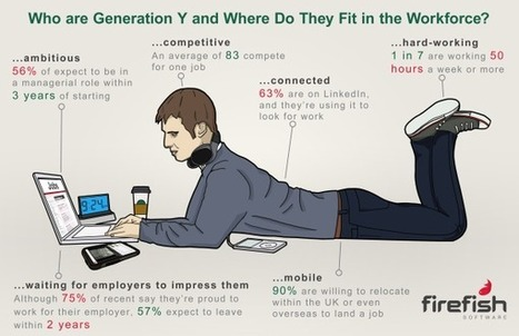 Gen Y work culture: don't show up on time, but check emails at 2am - Lucky Attitude   You said generation Y ?   Scoop.it