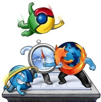 Ed Tech Kit: Love Internet Explorer 7? There's hope. Stuff it full of ... | Being Online | Scoop.it