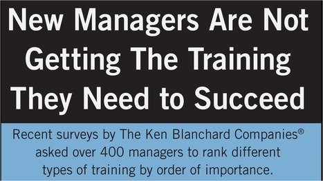 Infographic: New Managers Not Getting the Training They Need to Succeed | Management - Leadership | Scoop.it