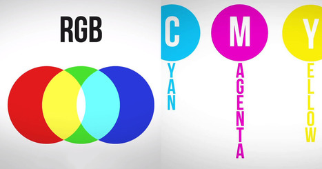 The Difference Between RGB and CMYK | xposing world of Photography & Design | Scoop.it