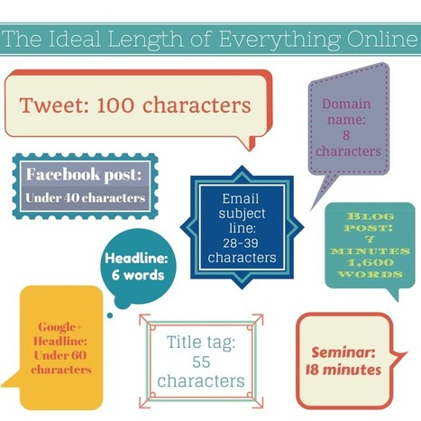 The Ideal Length for All Online Content | The efl teacher's tool box | Scoop.it