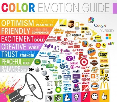 Infographic detailing the significance in a logo's color. | Marketing in love | Scoop.it