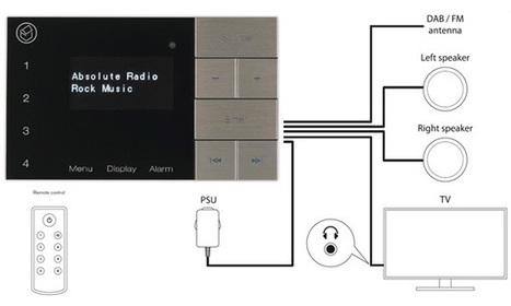 Systemline E100, ou comment intégrer la musique dans les murs | Multiroom audio & video | Scoop.it