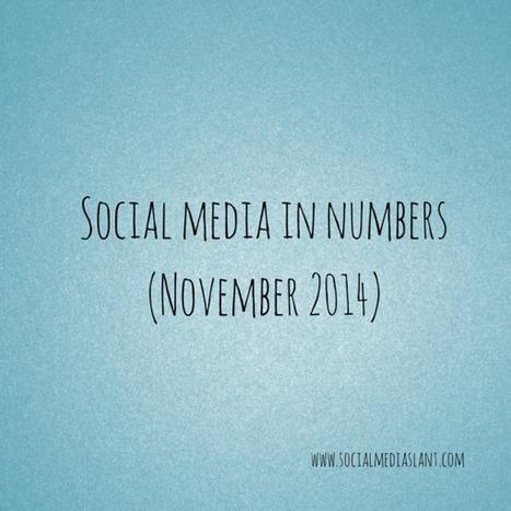 Social media in numbers (November 2014)   News   Scoop.it