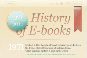 40 Years of E-books - Infographic | UDL & ICT in education | Scoop.it