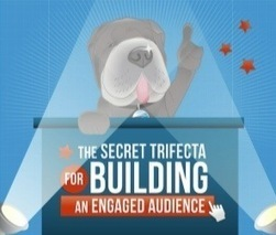 How to Build a Strong Captive Audience Through Content [Infographic] | Social Media Butterflies | Scoop.it