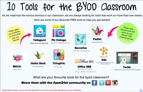 10 Tools for the BYOD Classroom by tina_zita | iCt, iPads en hoe word ik een ie-leraar? | Scoop.it