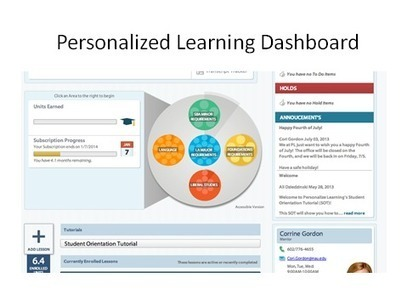 From Badges to Breakthroughs: Unleashing Learner Potential through Competency-Based Achievements | Distance and Virtual Learning | Scoop.it
