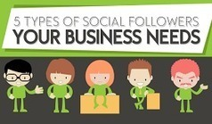 Visualistan: 5 Types Of Social Follower Your Business Needs [Infographic] | Social Media Marketing | Scoop.it