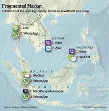 Asia: What's Southeast Asia's favorite messaging app? | Digital Digest | Scoop.it