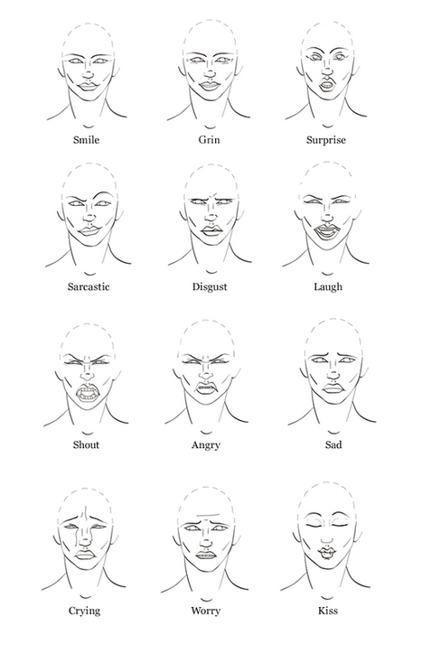 learn how to cross your forehead and lips on chest