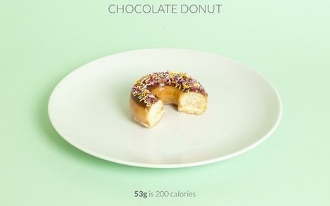 What 200 Calories of Every Food Looks Like | Nutrition Today | Scoop.it