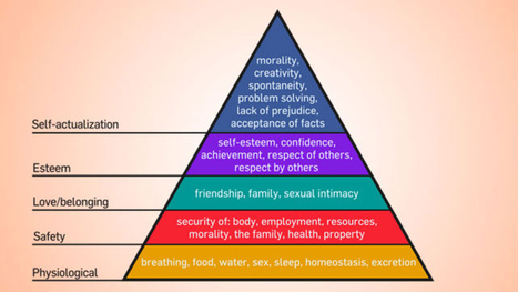 Base Your Budget on Maslow's Hierarchy of Needs | NYL - News YOU Like | Scoop.it