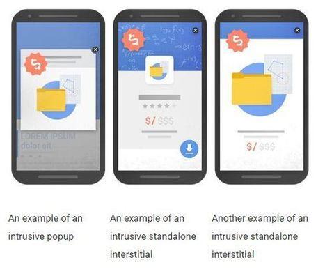 La pénalité mobile pour affichage d'interstitiels affecte-t-elle la page ou le site ? | Chiffres et infographies | Scoop.it