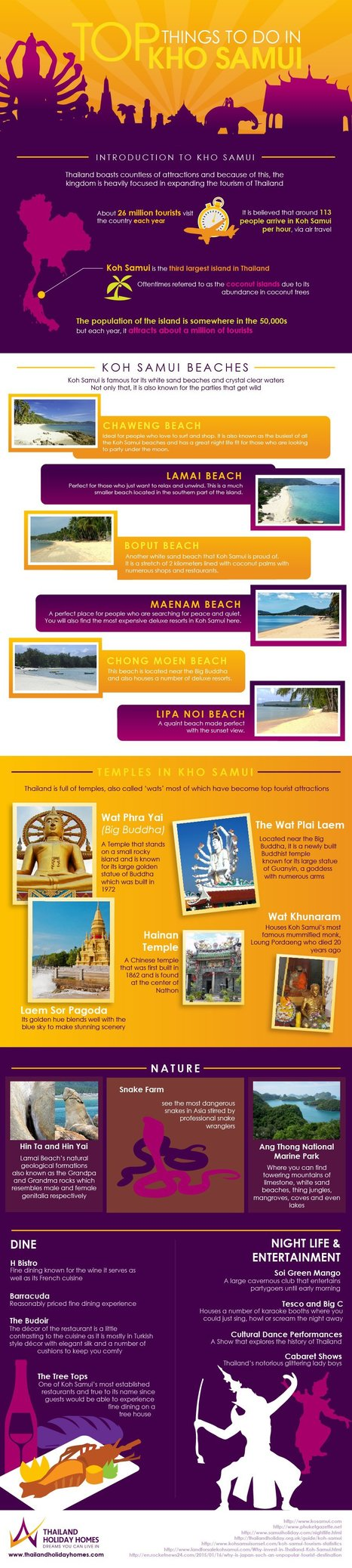 Top Things You Can Do in Koh Samui | Infographics | Scoop.it