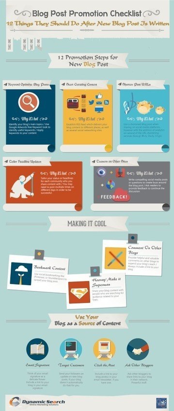 Blogging: Stuff To Do After Writing A New Blog Post - Infographic | Social Media Marketing | Scoop.it