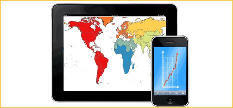 Les meilleures sources statistiques du marketing mobile | Marketing web mobile 2.0 | Daily Digital Marketing | Scoop.it