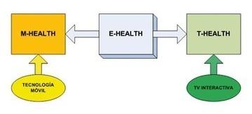 M-Health y T-Health. La Evolución Natural del E-Health   Sainz de Abajo   RevistaeSalud.com   Comunicación y Salud   Scoop.it
