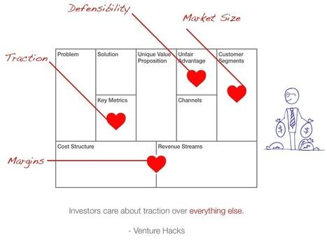 The Different Worldviews of a Startup | CustDev: Customer Development, Startups, Metrics, Business Models | Scoop.it