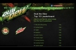 Mountain Dew's 'Dub the Dew' Online Poll Goes Horribly Wrong | NewsFeed | TIME.com | 4chan | Scoop.it