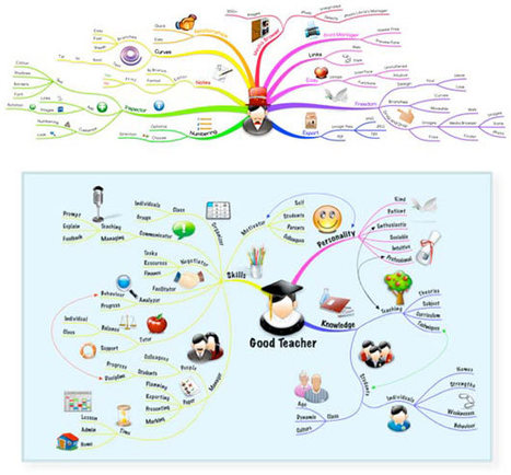 40 Ultimate Useful Mind Mapping Tools | Dzinepress | New Web 2.0 tools for education | Scoop.it