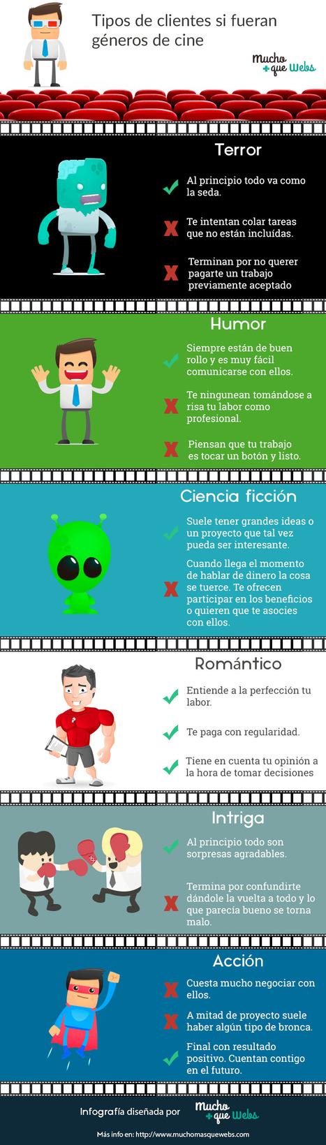 Tipos de clientes si fueran géneros de cine | Infografias | Scoop.it