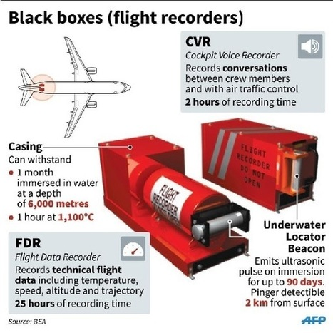 Airbus plans cloud-connected black boxes to track jets, prevent disasters | GBJ Aviation and Insurance News | Scoop.it