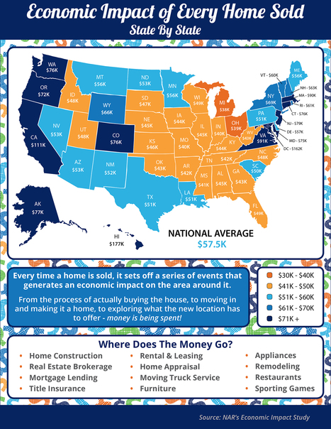 Economic Impact of Every Home Sold [INFOGRAPHIC] | bay area Real Estate | Scoop.it