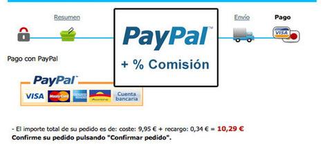 Módulo #Prestashop #Paypal con comisión | 4Webs - #Recursos web | Scoop.it | Scoop.it
