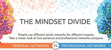 [Infographie] Comment l'état d'esprit des internautes impacte le marketing des médias sociaux ? | Social media - news et Stratégies | Scoop.it