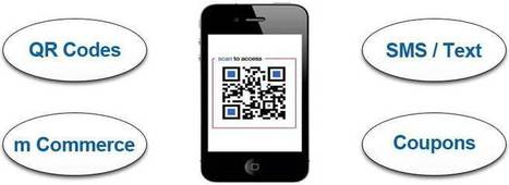 Calgary Mobile Marketing Company | Companies | Mobile Development | Brands Multimedia | Scoop.it