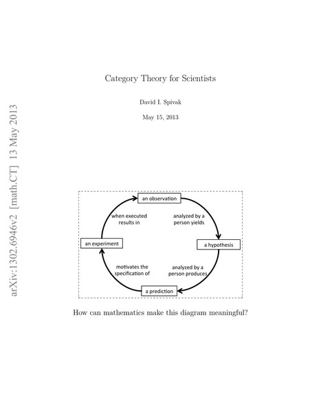 Category theory for scientists | Complexity - Complex Systems Theory | Scoop.it
