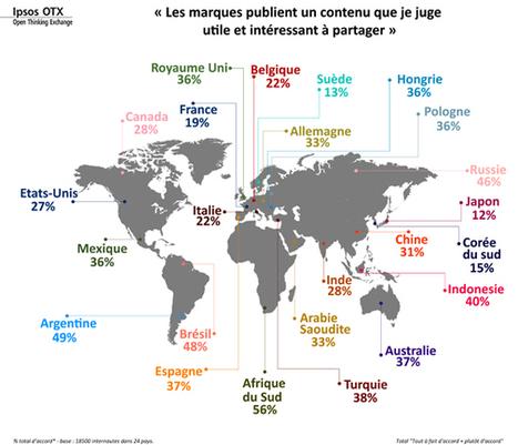 Brand content : Ipsos OTX publie une cartographie mondiale du partage de contenu de marque | Communication Entreprise : Réseaux Sociaux and co.. | Story it | Scoop.it