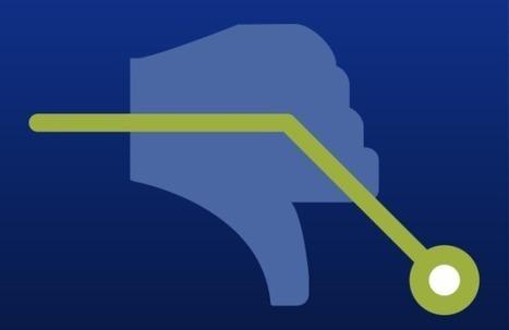 Newsfeed Facebook : moins de visibilité pour les pages, plus pour les amis - Blog du Modérateur | Clic France | Scoop.it