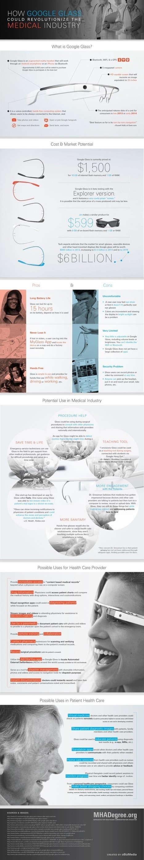 Google Glass: Not just another Gadget | Social Media, Marketing and Promotion | Scoop.it