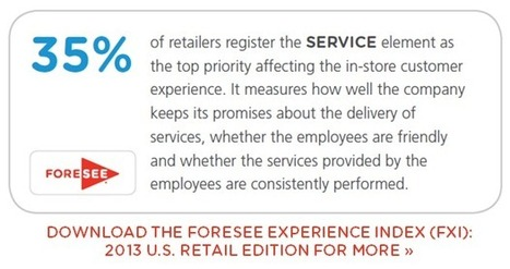 What's in Store for Stores | The ForeSee Blog | ForeSee Original Research - Customer Experience Analytics | Scoop.it