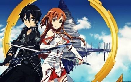 Anime Like Sword Art Online | Live Sports Streaming | Scoop.it